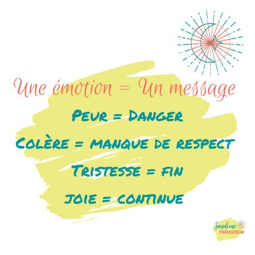 une émotion égale un message